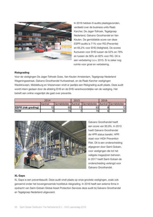 aantal groothandels in nederland